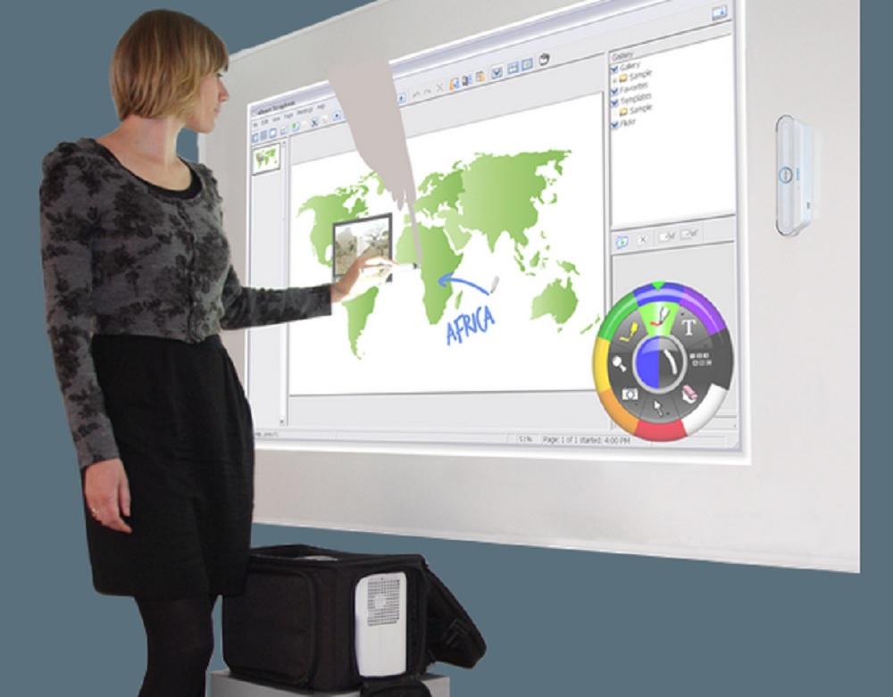 videoprojecteur tactile ou écran interactif tactile?
